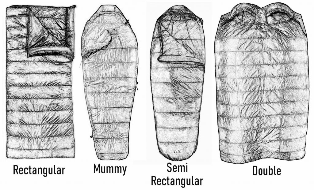 Shapes of sleeping bags