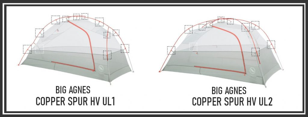 Big Agnes Copper Spur HV UL1 vs UL2 Clip Placement