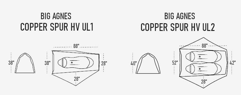 Big Agnes Copper Spur HV UL1 vs UL2 Dimension Comparison