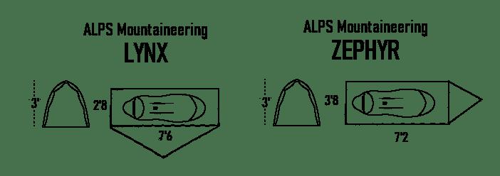 ALPS Mountaineering Lynx vs Zephyr dimensions