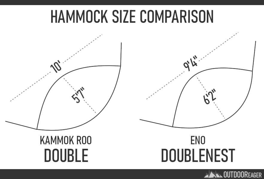 Kammok Roo vs ENO Doublenest Size Comparison