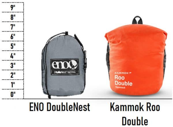Kammok Roo vs Eno Doublenest Packed Dimensions Comparison