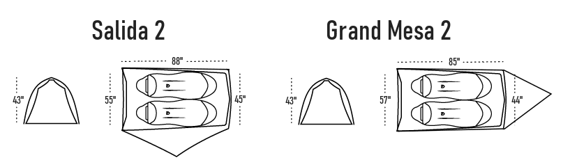 Kelty Salida vs Grand Mesa dimensions