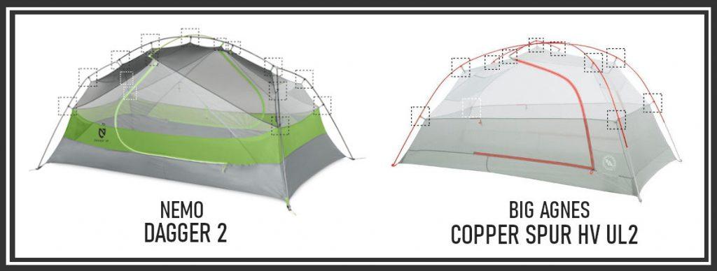 Nemo Dagger vs Copper Spur interior volume comparison