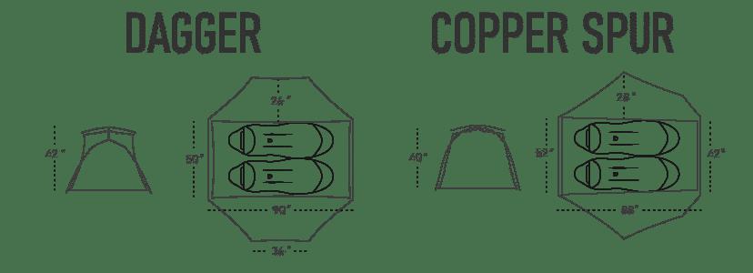 Nemo Dagger vs Copper spur dimensions