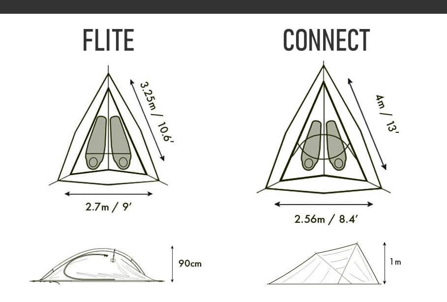 Tentsile Flite vs Connect dimensions