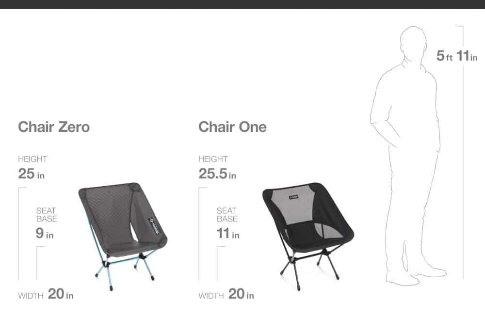 Helinox Chair One vs Zero Dimensions