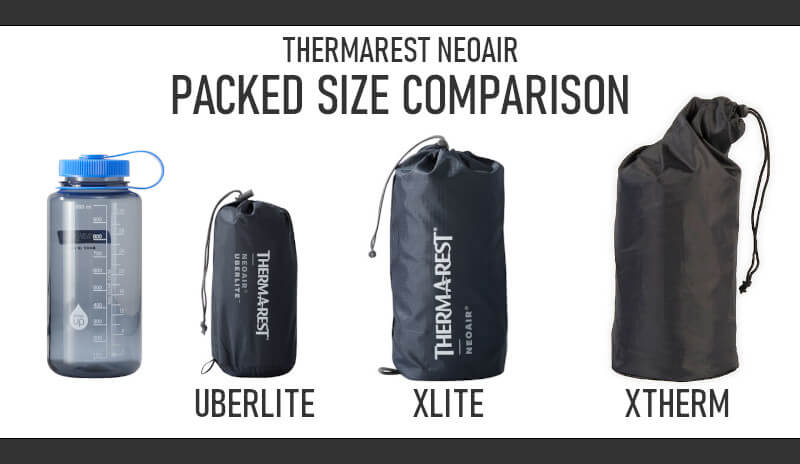 Thermarest Neoair Series Packed Size Comparison