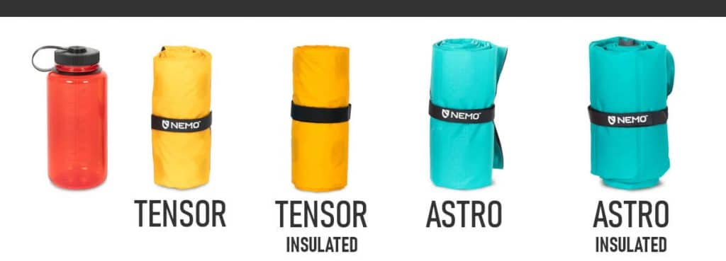 Nemo Tensor vs Astro Packed Sizes